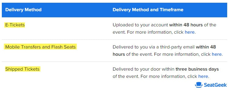 seatgeek reputable ticket delivery shipping