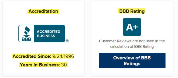 ticketcity reviews bbb rating legit site