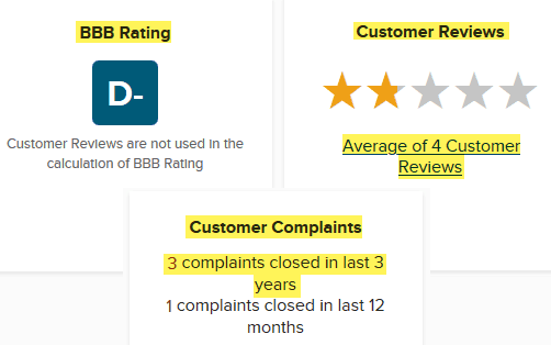 ticketiq.com reviews bbb rating