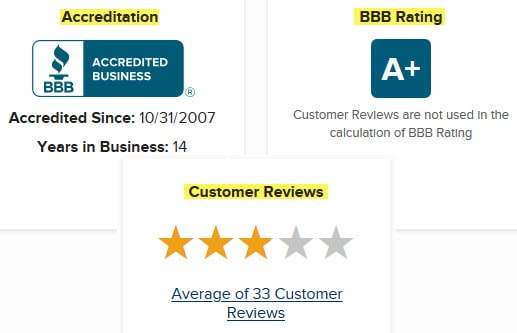 bigstub reviews bbb rating